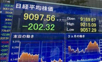 Биржевой индекс Nikkei