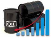 Текущая цена на нефть