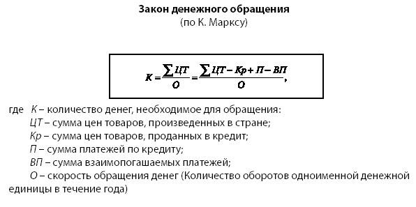 закон денежного обращения формула маркса